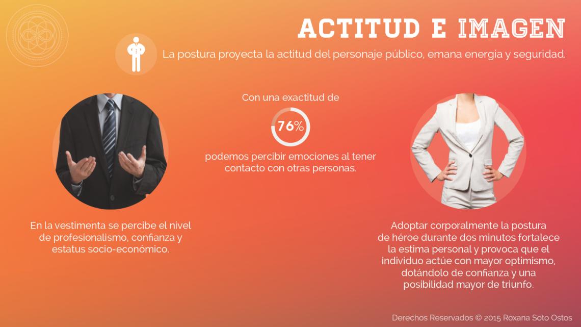 Actitud e Imagen, Roxana Soto Ostos, Hunter Asesores, Imagen Pública