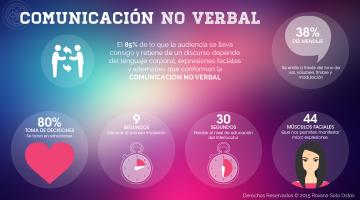 Roxana Soto Ostos, Infografía, Lenguaje no Verbal, Hunter Asesores, Mensaje, Comunicación